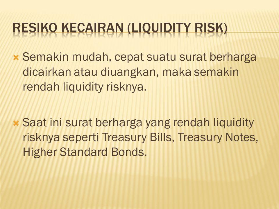 Resiko Kecairan (Liquidity Risk)