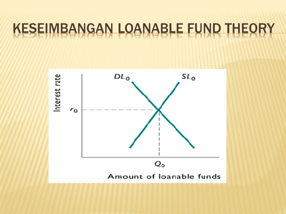 Keseimbangan Loanable Fund Theory