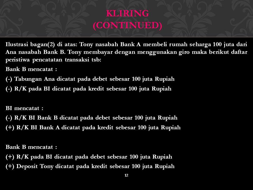 Kliring (continued)