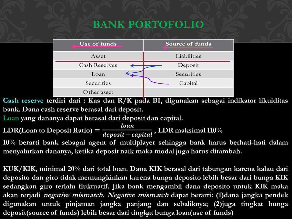 Bank portofolio
