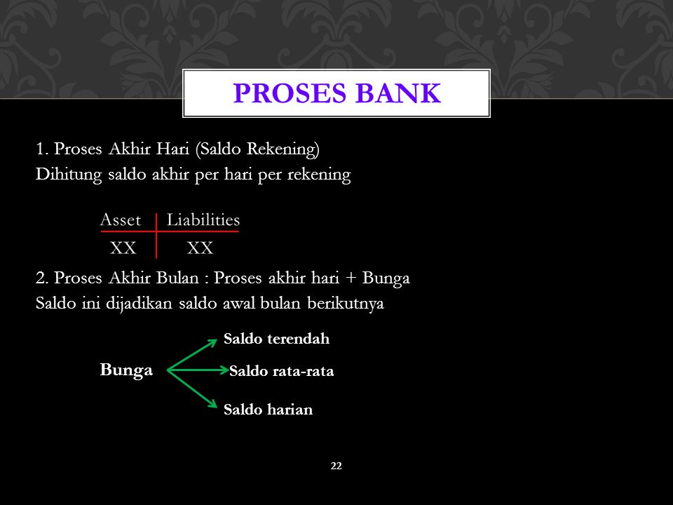 PROSES BANK