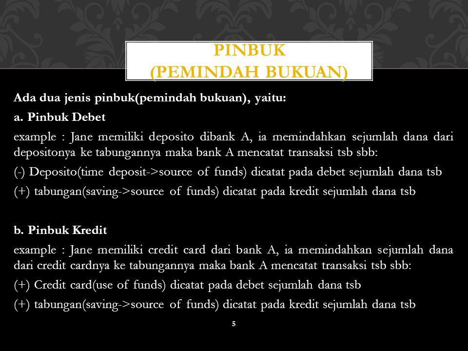 PINBUK (PEMINDAH BUKUAN)