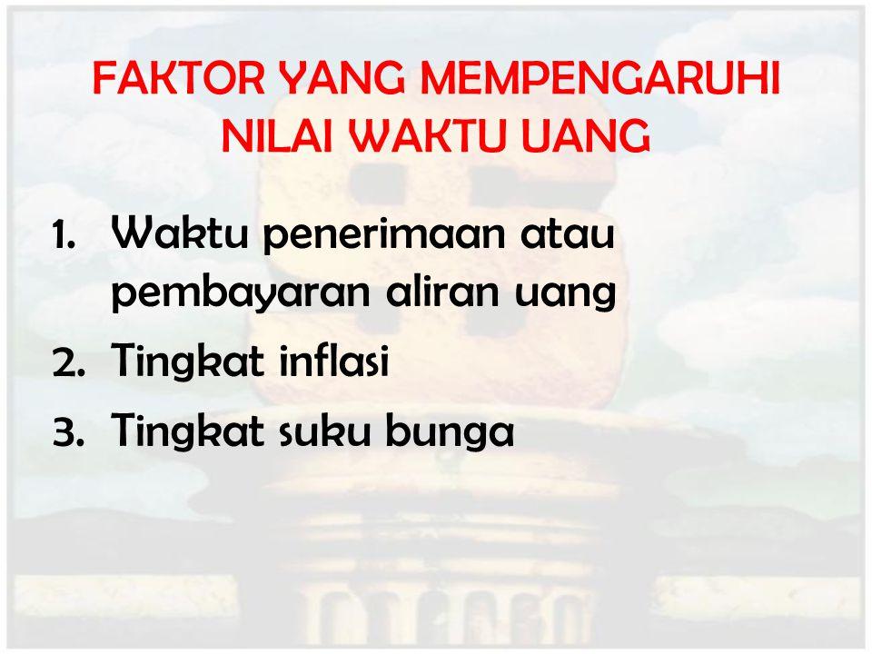 FAKTOR YANG MEMPENGARUHI NILAI WAKTU UANG