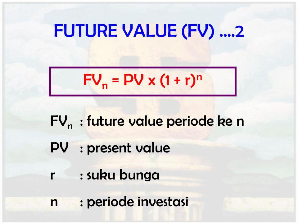 FUTURE VALUE (FV) ….2 FVn = PV x (1 + r)n