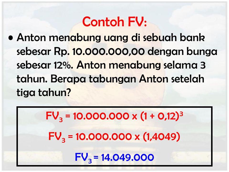 Contoh FV: