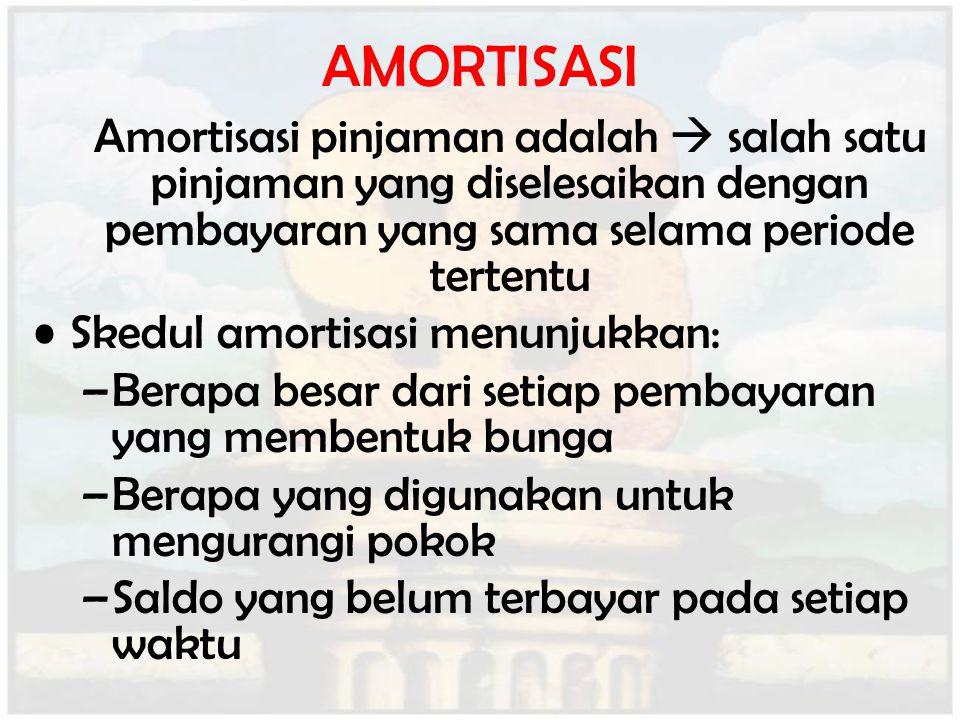 AMORTISASI Amortisasi pinjaman adalah  salah satu pinjaman yang diselesaikan dengan pembayaran yang sama selama periode tertentu.
