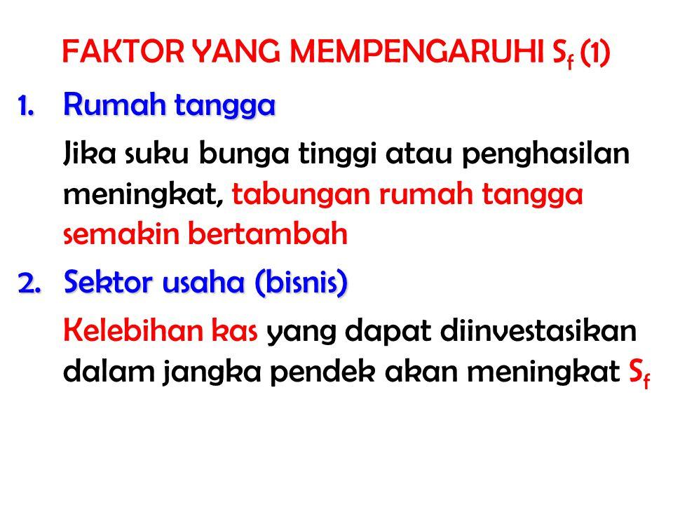 FAKTOR YANG MEMPENGARUHI Sf (1)