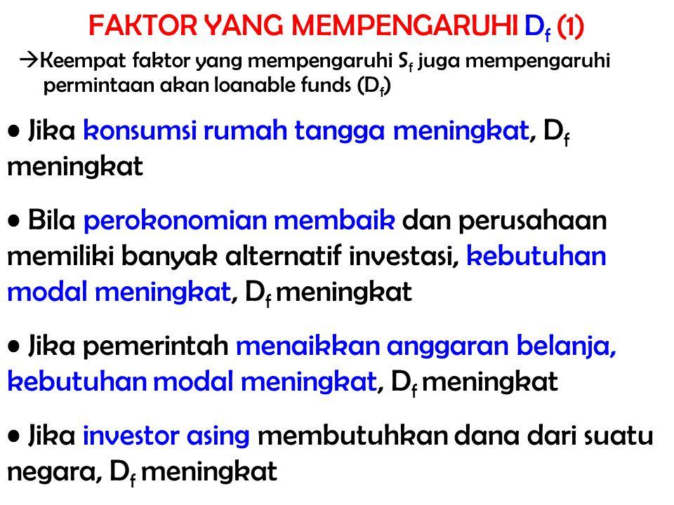 FAKTOR YANG MEMPENGARUHI Df (1)
