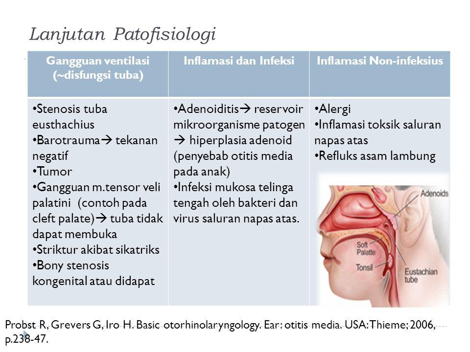 Lanjutan Patofisiologi
