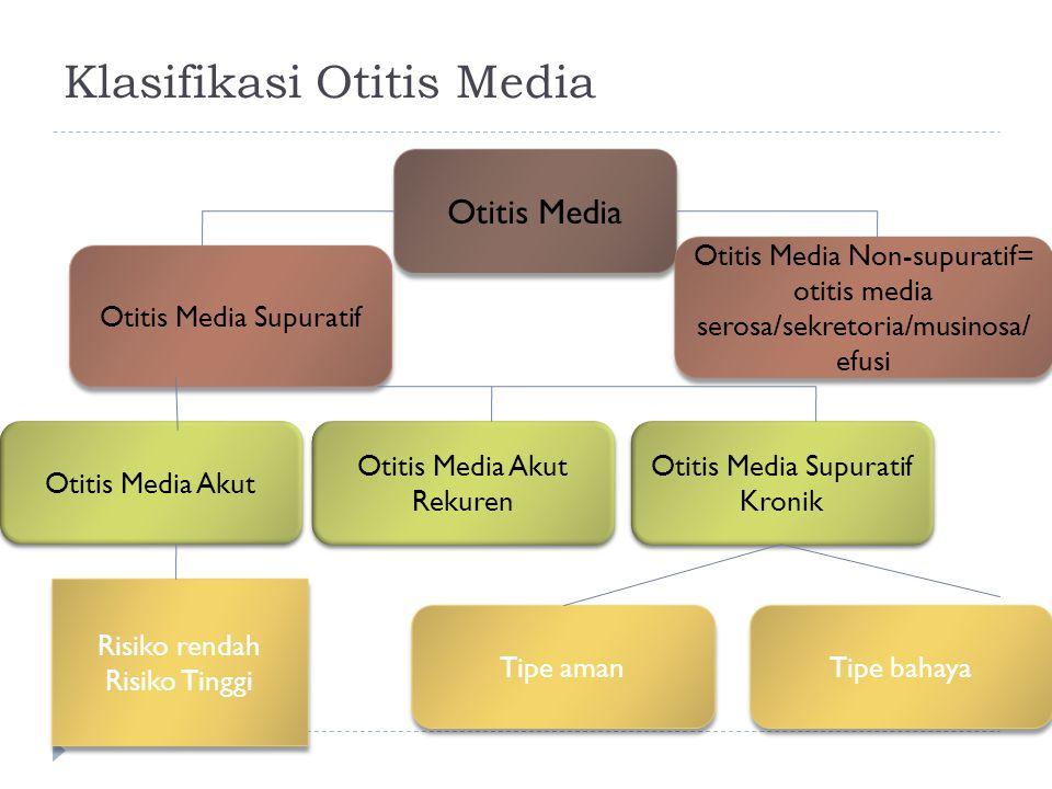 Klasifikasi Otitis Media