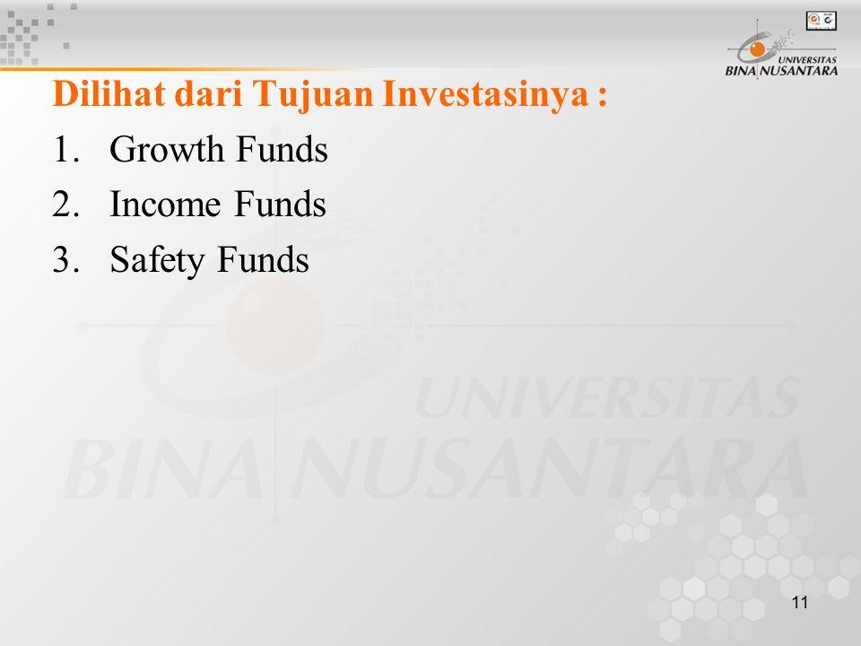 Dilihat dari Tujuan Investasinya :
