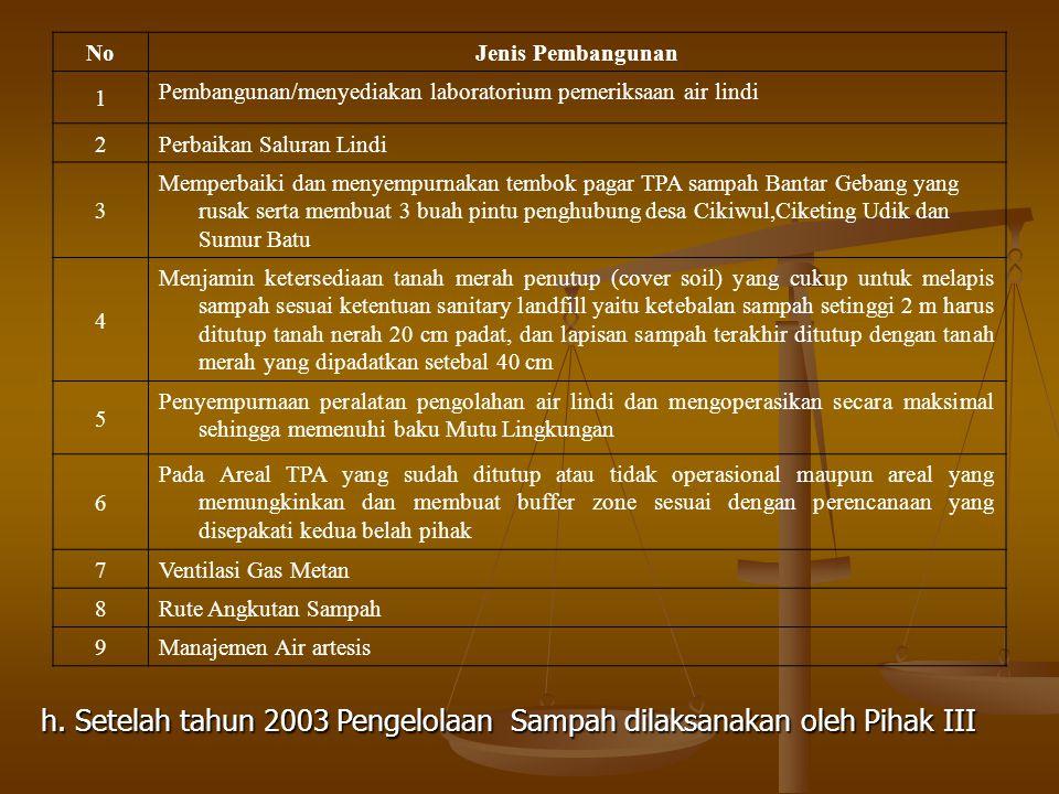 h. Setelah tahun 2003 Pengelolaan Sampah dilaksanakan oleh Pihak III