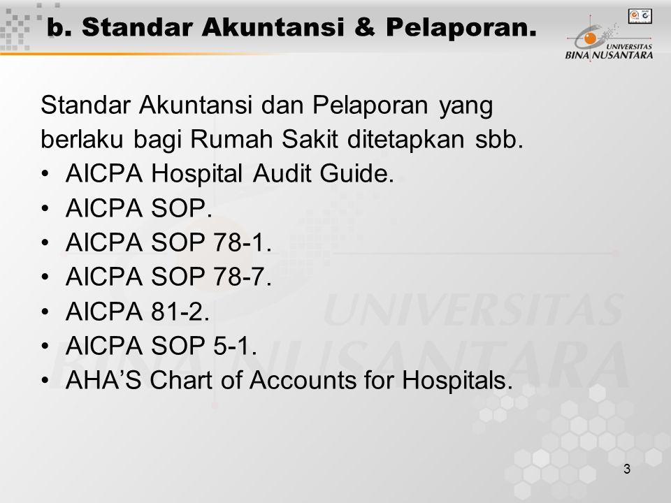 b. Standar Akuntansi & Pelaporan.