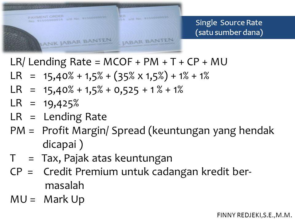 LR/ Lending Rate = MCOF + PM + T + CP + MU