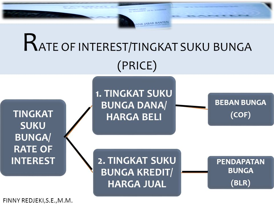 RATE OF INTEREST/TINGKAT SUKU BUNGA (PRICE)