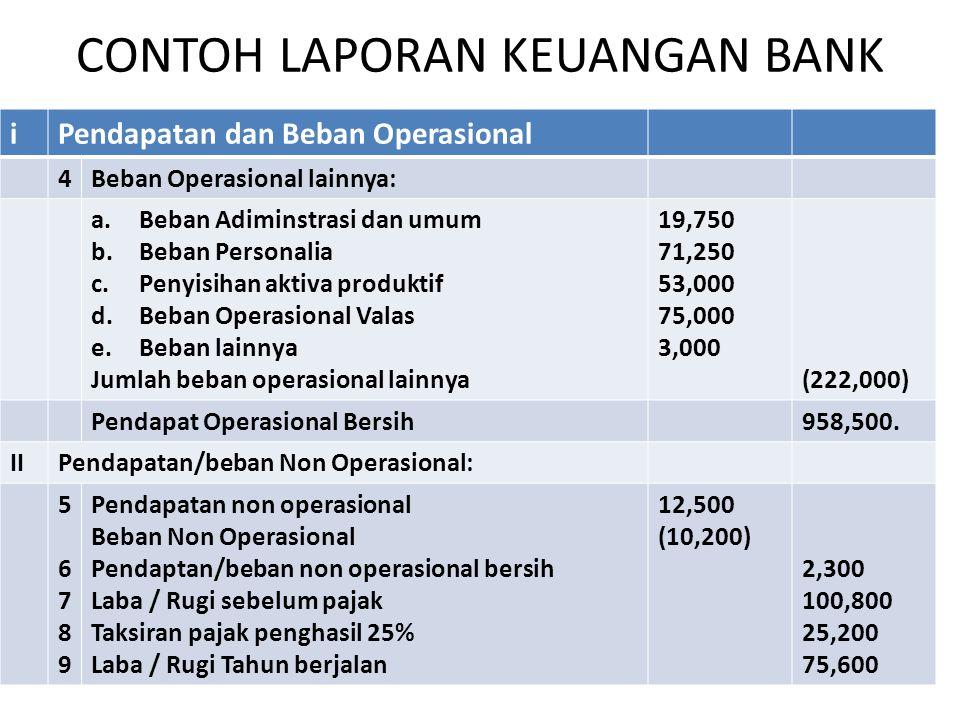 CONTOH LAPORAN KEUANGAN BANK