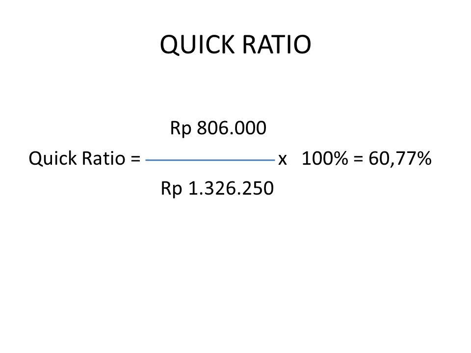 QUICK RATIO Rp 806.000 Quick Ratio = x 100% = 60,77% Rp 1.326.250