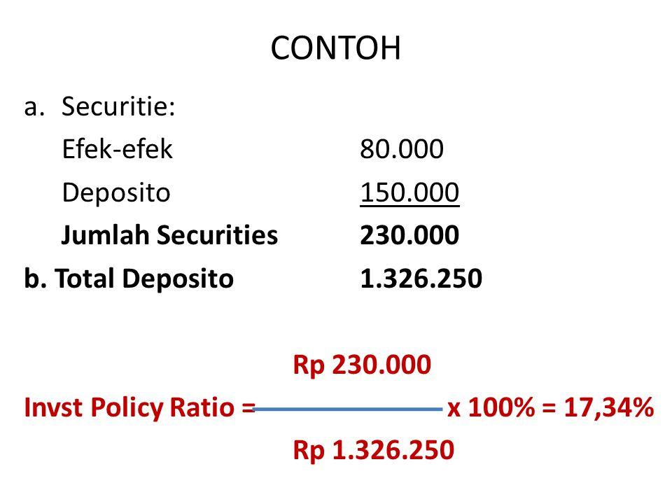 CONTOH Securitie: Efek-efek 80.000 Deposito 150.000