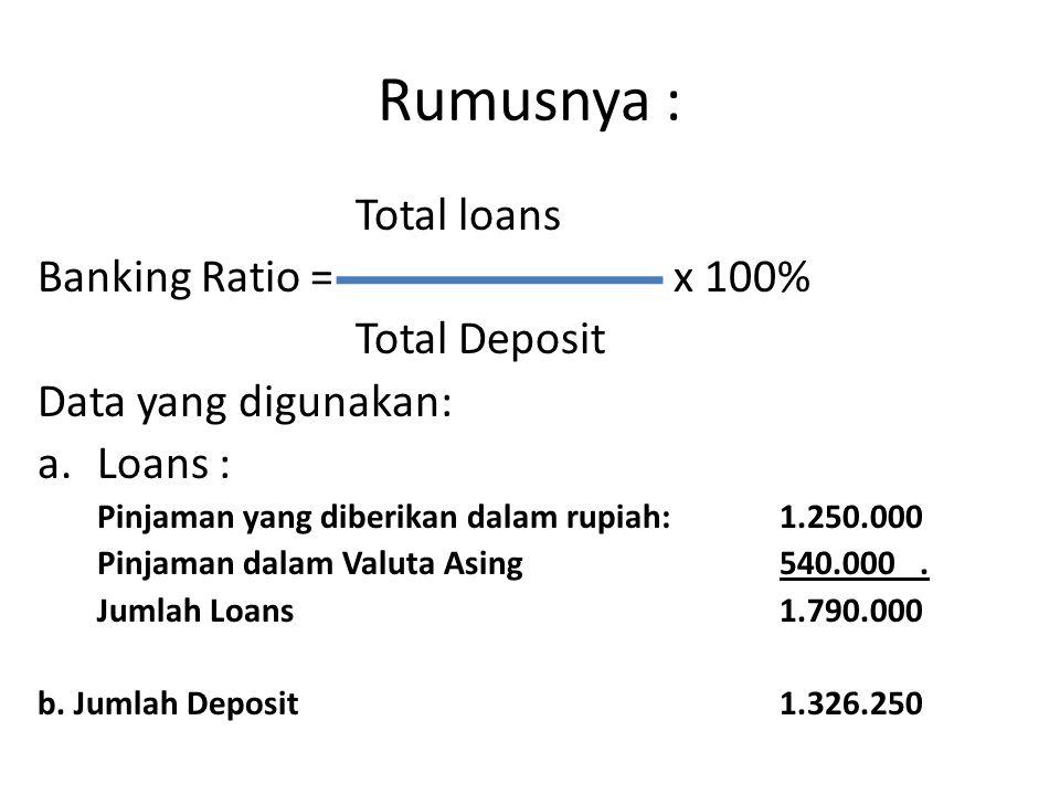 Rumusnya : Total loans Banking Ratio = x 100% Total Deposit
