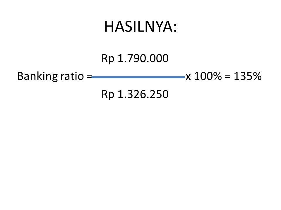 HASILNYA: Rp 1.790.000 Banking ratio = x 100% = 135% Rp 1.326.250