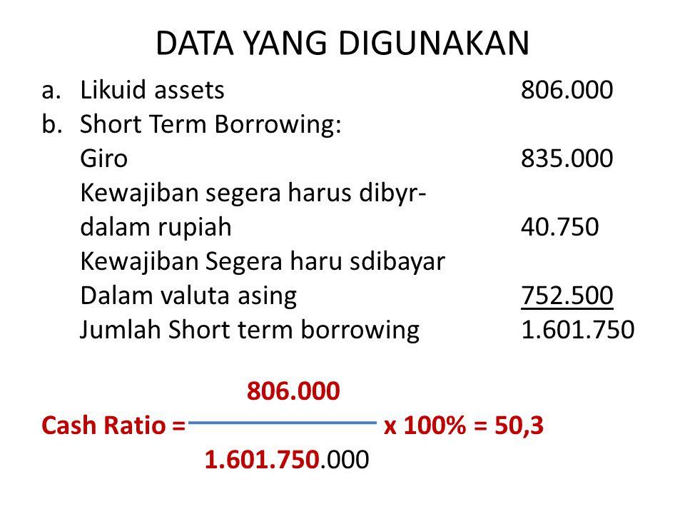 DATA YANG DIGUNAKAN Likuid assets 806.000 Short Term Borrowing: