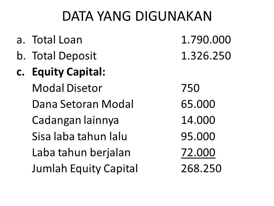 DATA YANG DIGUNAKAN Total Loan 1.790.000 Total Deposit 1.326.250