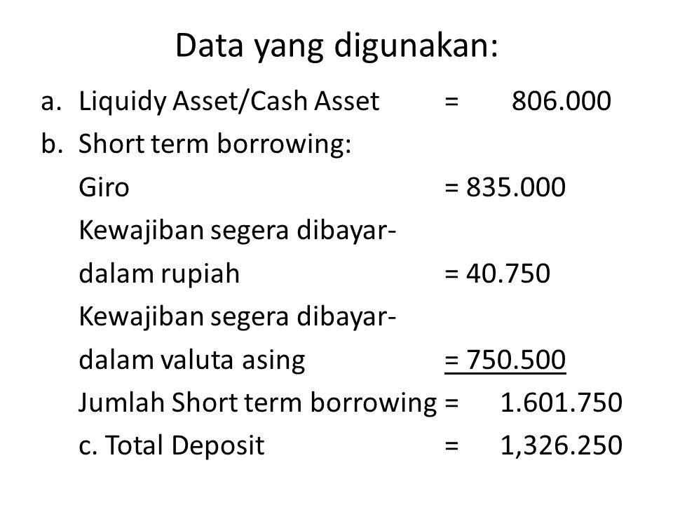 Data yang digunakan: Liquidy Asset/Cash Asset = 806.000