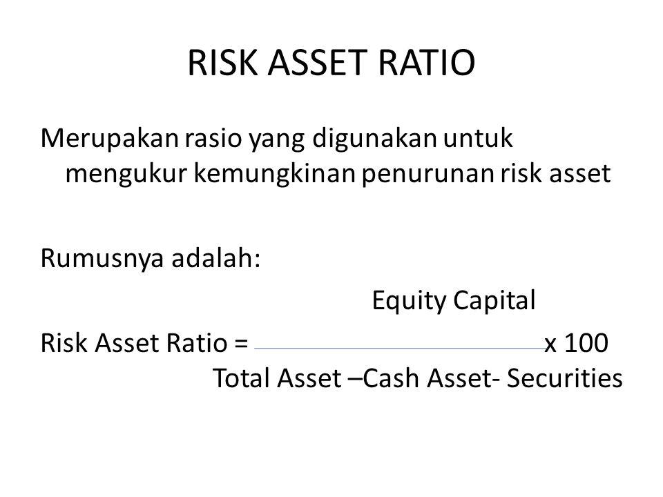 RISK ASSET RATIO