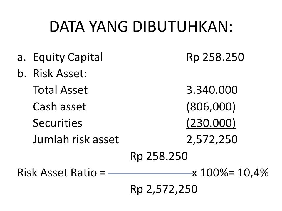 DATA YANG DIBUTUHKAN: Equity Capital Rp 258.250 Risk Asset: