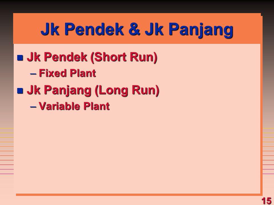 Jk Pendek & Jk Panjang Jk Pendek (Short Run) Jk Panjang (Long Run)