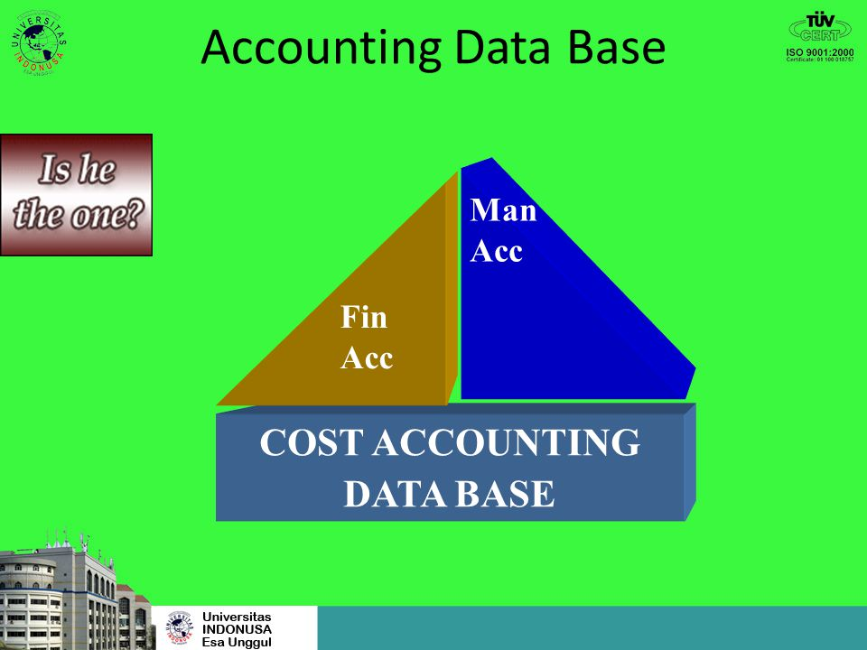 Accounting Data Base Man Acc Fin Acc COST ACCOUNTING DATA BASE
