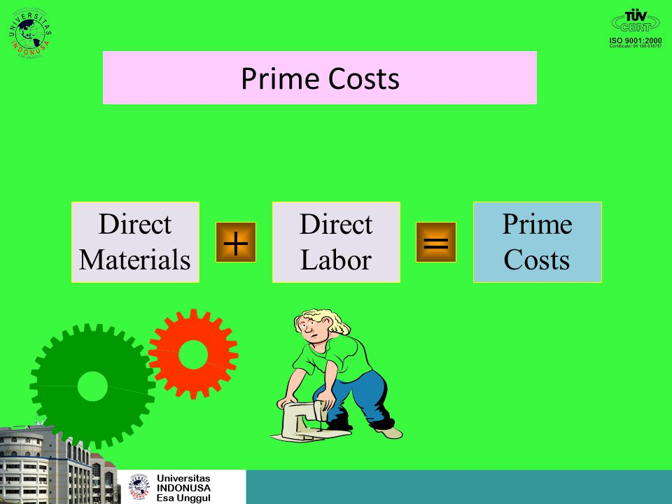Prime Costs Direct Materials Direct Labor Prime Costs + =