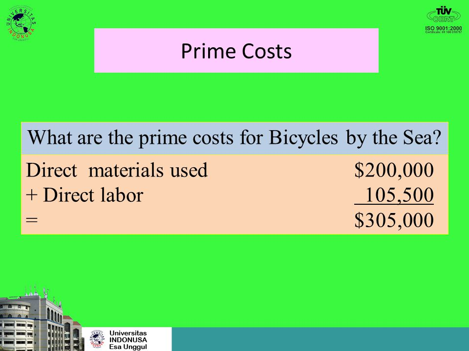 What are the prime costs for Bicycles by the Sea