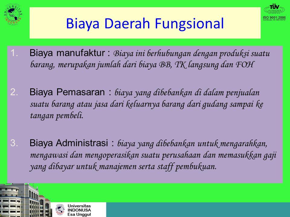 Biaya Daerah Fungsional