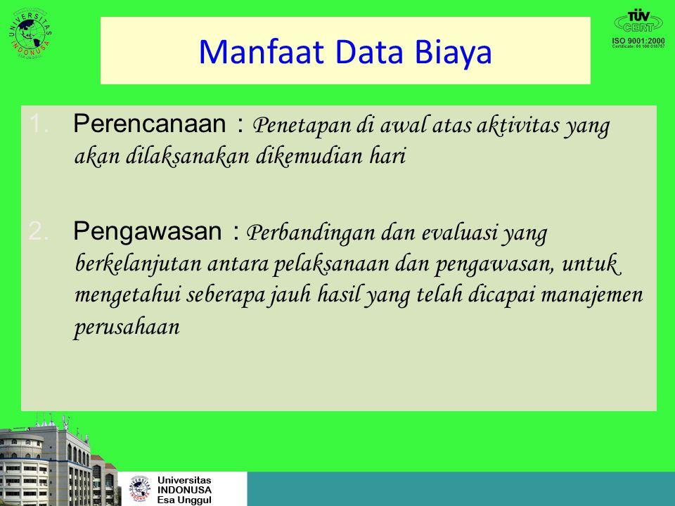 Manfaat Data Biaya Perencanaan : Penetapan di awal atas aktivitas yang akan dilaksanakan dikemudian hari.