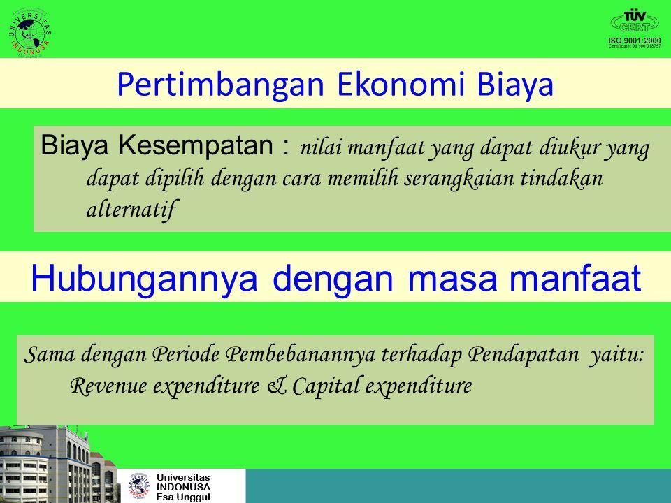 Pertimbangan Ekonomi Biaya
