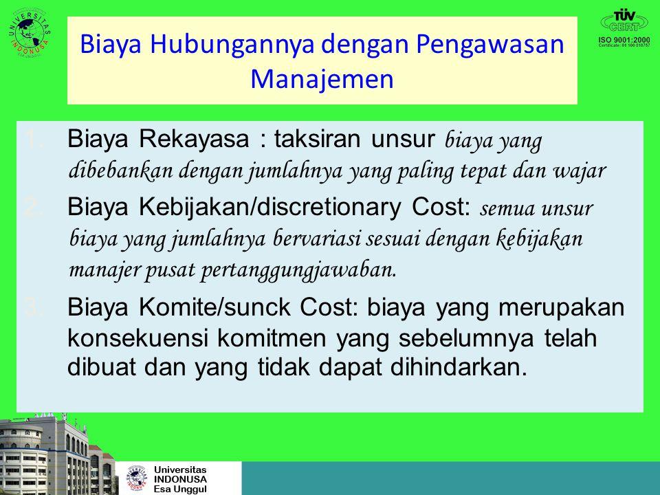 Biaya Hubungannya dengan Pengawasan Manajemen