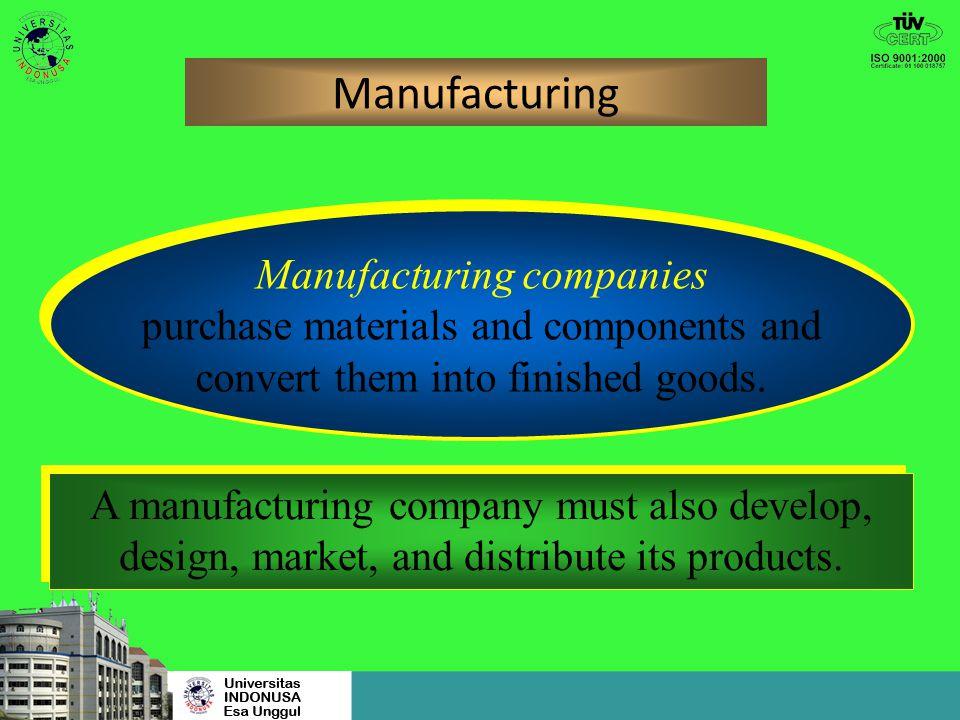 Manufacturing Manufacturing companies
