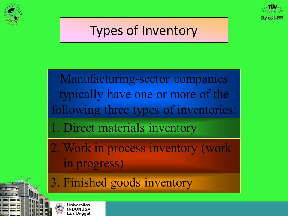 Types of Inventory Manufacturing-sector companies