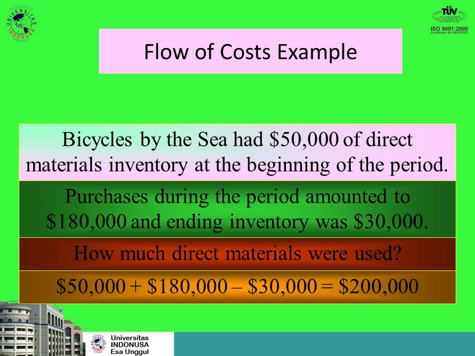 Flow of Costs Example Bicycles by the Sea had $50,000 of direct