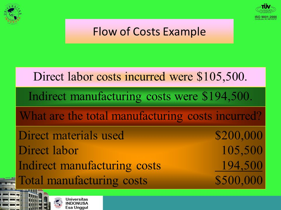 Direct labor costs incurred were $105,500.