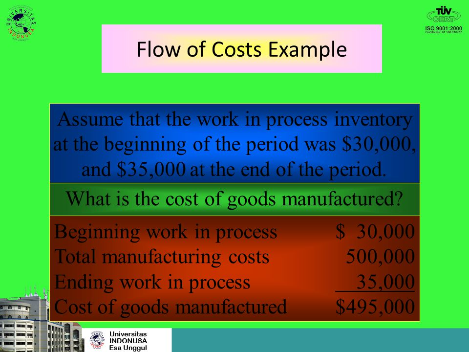 Flow of Costs Example Assume that the work in process inventory