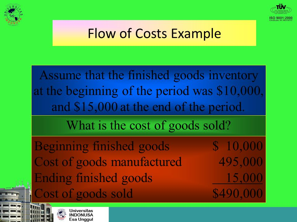 Flow of Costs Example Assume that the finished goods inventory