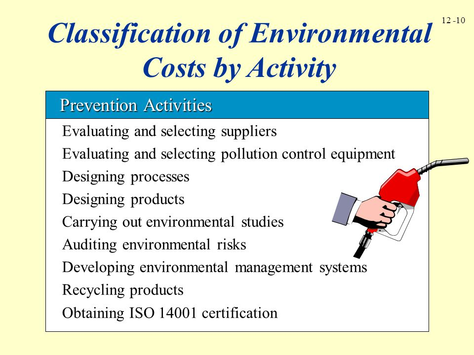 Classification of Environmental Costs by Activity