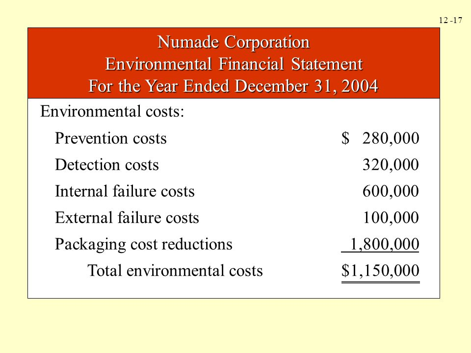 Environmental Financial Statement For the Year Ended December 31, 2004