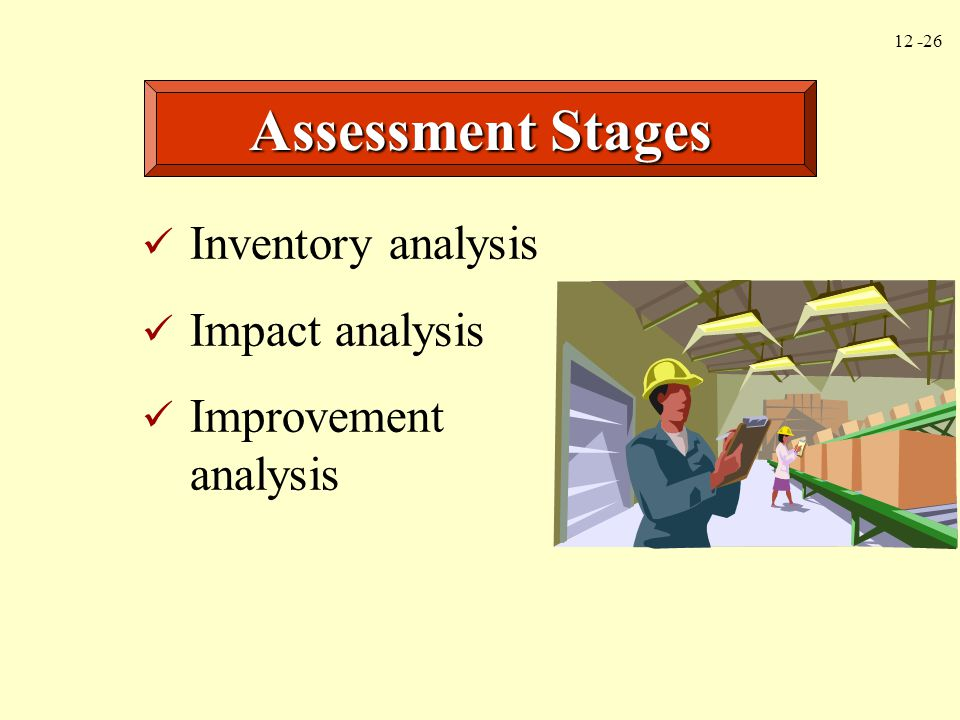 Assessment Stages Inventory analysis Impact analysis
