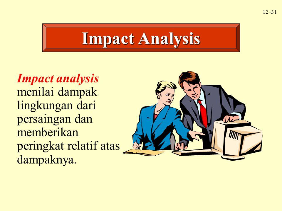 Impact Analysis Impact analysis menilai dampak lingkungan dari persaingan dan memberikan peringkat relatif atas dampaknya.