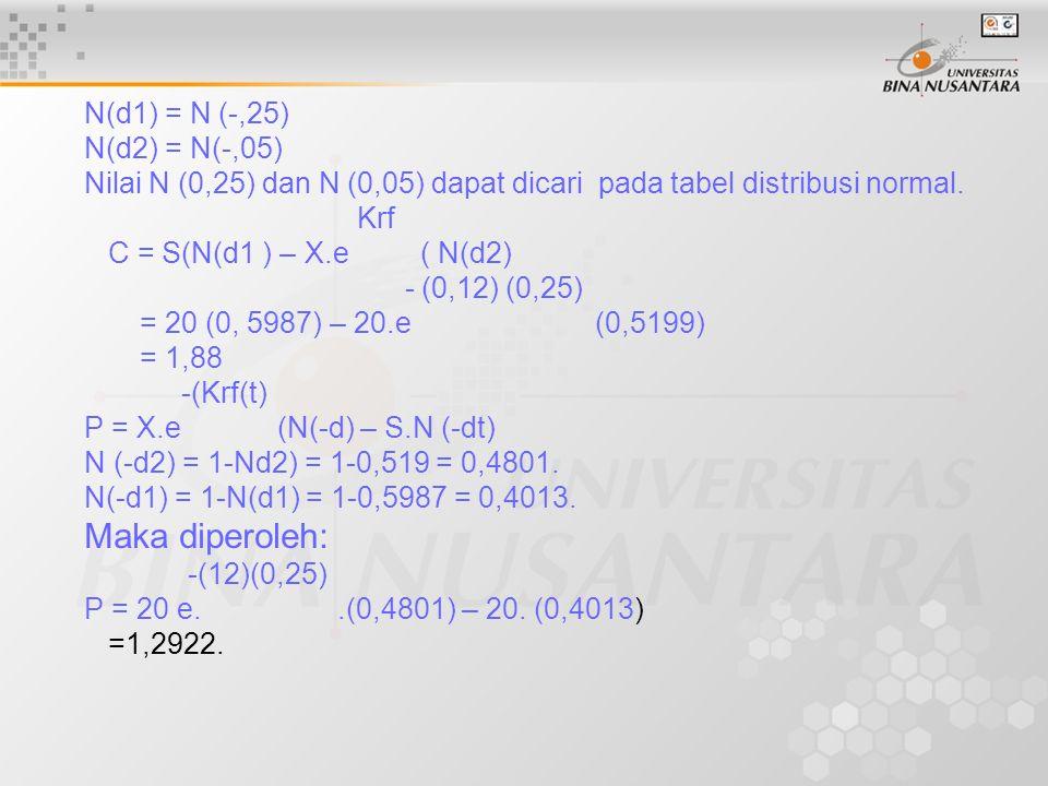 Maka diperoleh: N(d1) = N (-,25) N(d2) = N(-,05)
