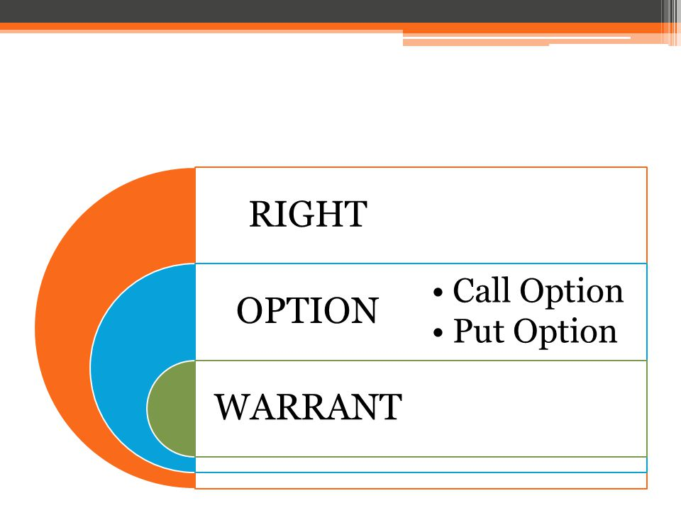 RIGHT OPTION WARRANT Call Option Put Option