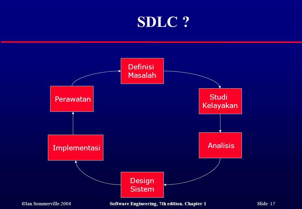 SDLC Definisi Masalah Perawatan Studi Kelayakan Analisis